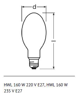 Gráfico de las lámparas mezcladoras - Ingemar