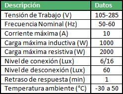 Características eléctricas del fotocontrol - Ingemar
